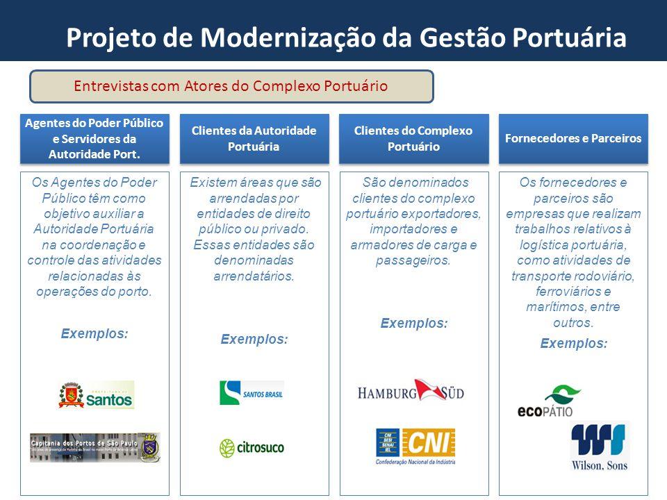 Agentes do Poder Público e Servidores da Autoridade Port. Clientes da Autoridade Portuária Clientes do Complexo Portuário Fornecedores e Parceiros Os