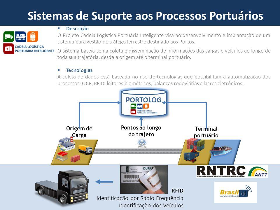 RFID Identificação por Rádio Frequência Identificação dos Veículos Origem de Carga Pontos ao longo do trajeto Terminal portuário PORTOLOG  Descrição
