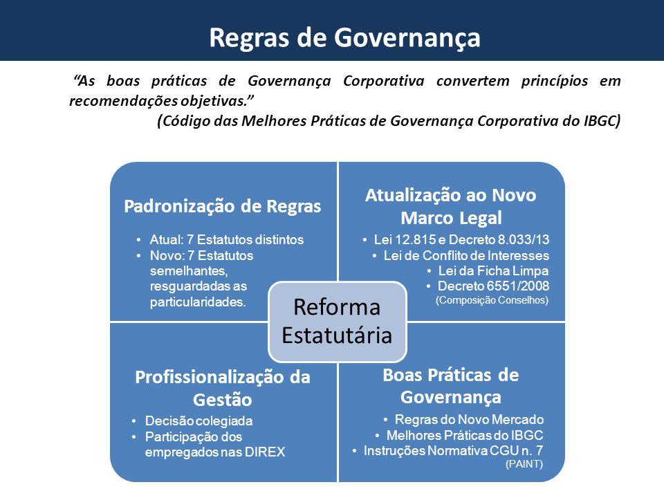 Regras de Governança Padronização de Regras Atualização ao Novo Marco Legal Profissionalização da Gestão Boas Práticas de Governança Reforma Estatutár