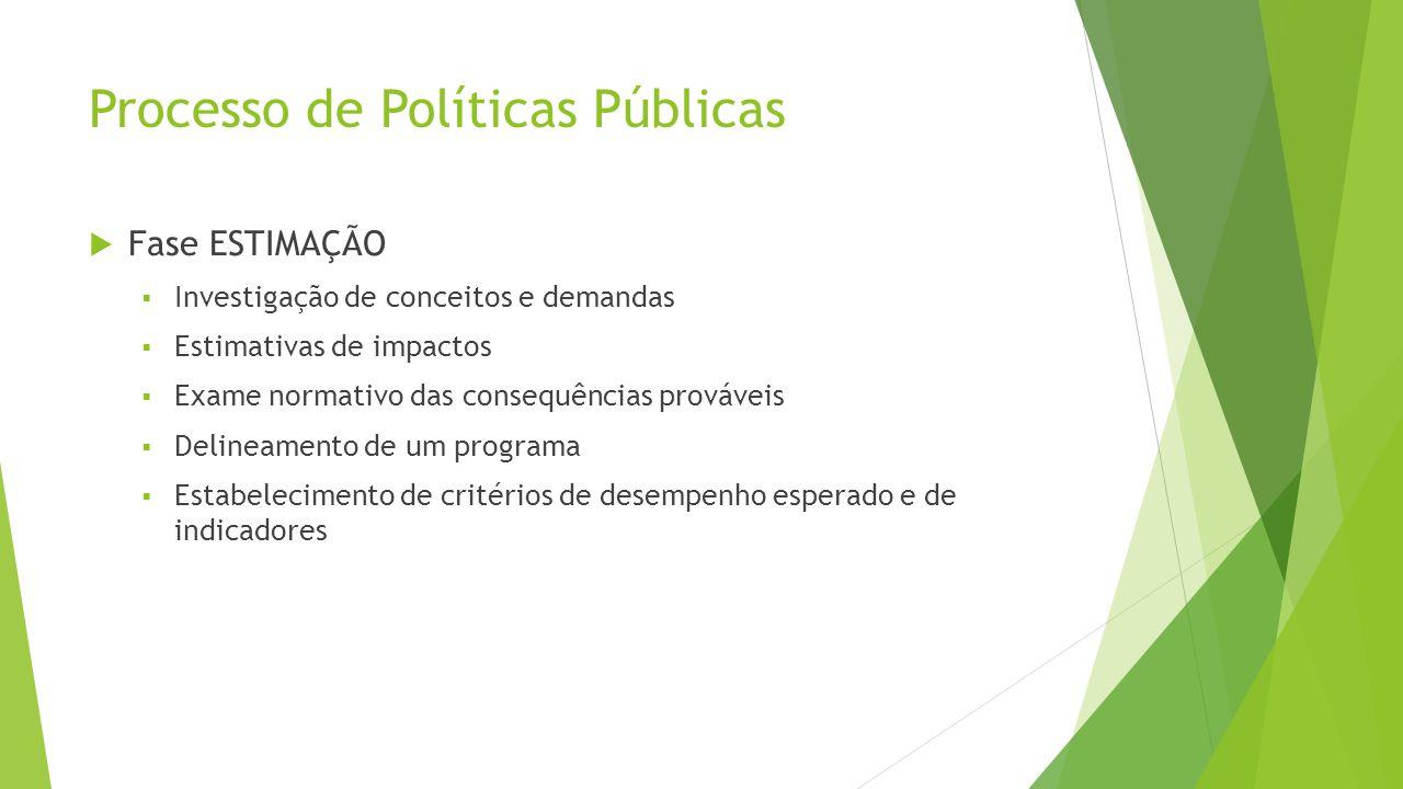 Processo de Políticas Públicas  Fase ESTIMAÇÃO  Investigação de conceitos e demandas  Estimativas de impactos  Exame normativo das consequências prováveis  Delineamento de um programa  Estabelecimento de critérios de desempenho esperado e de indicadores