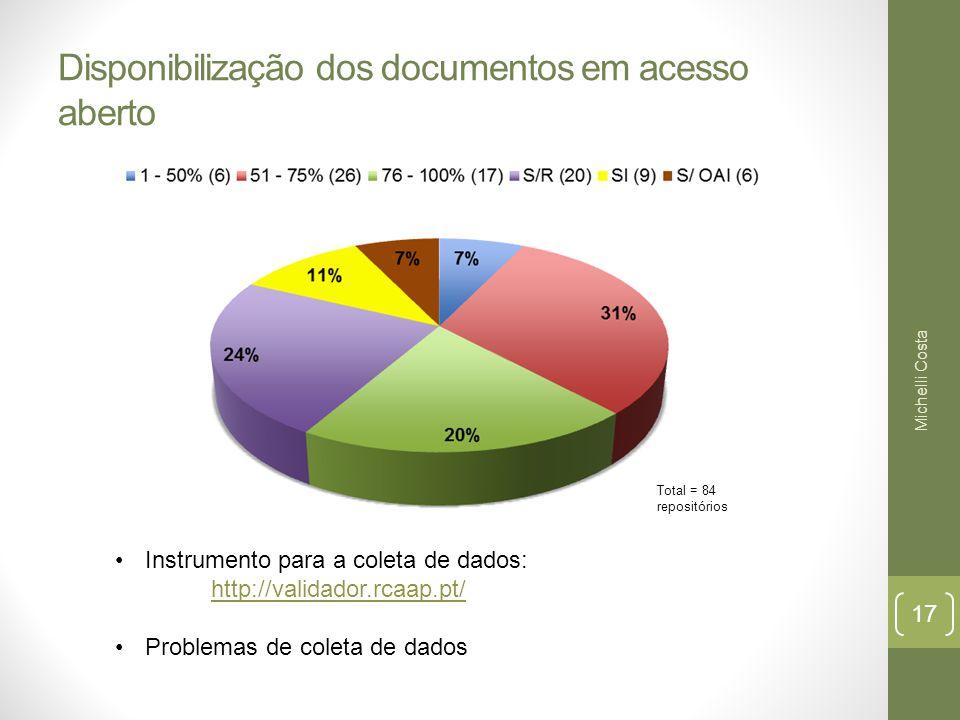 Disponibilização dos documentos em acesso aberto Instrumento para a coleta de dados: http://validador.rcaap.pt/ Problemas de coleta de dados Total = 84 repositórios Michelli Costa 17
