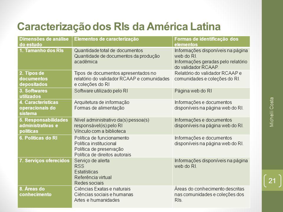 Caracterização dos RIs da América Latina Dimensões de análise do estudo Elementos de caracterizaçãoFormas de identificação dos elementos 1.