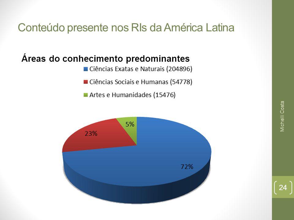 Conteúdo presente nos RIs da América Latina Áreas do conhecimento predominantes Michelli Costa 24