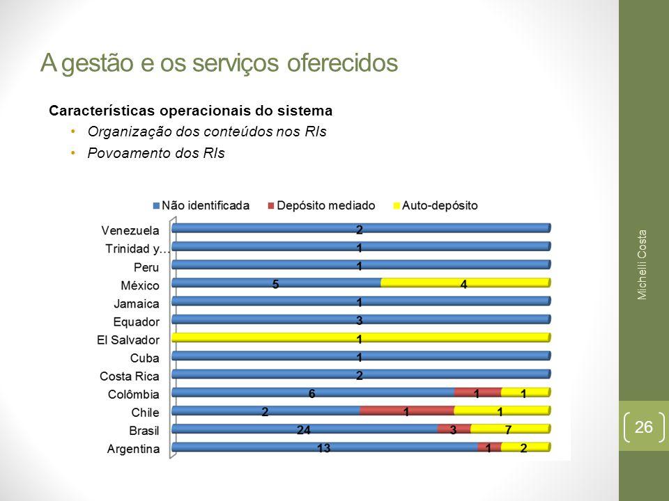 A gestão e os serviços oferecidos Características operacionais do sistema Organização dos conteúdos nos RIs Povoamento dos RIs Michelli Costa 26