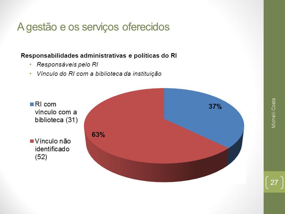 A gestão e os serviços oferecidos Responsabilidades administrativas e políticas do RI Responsáveis pelo RI Vínculo do RI com a biblioteca da instituição Michelli Costa 27