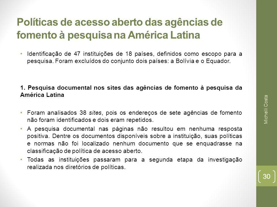 Políticas de acesso aberto das agências de fomento à pesquisa na América Latina Identificação de 47 instituições de 18 países, definidos como escopo para a pesquisa.