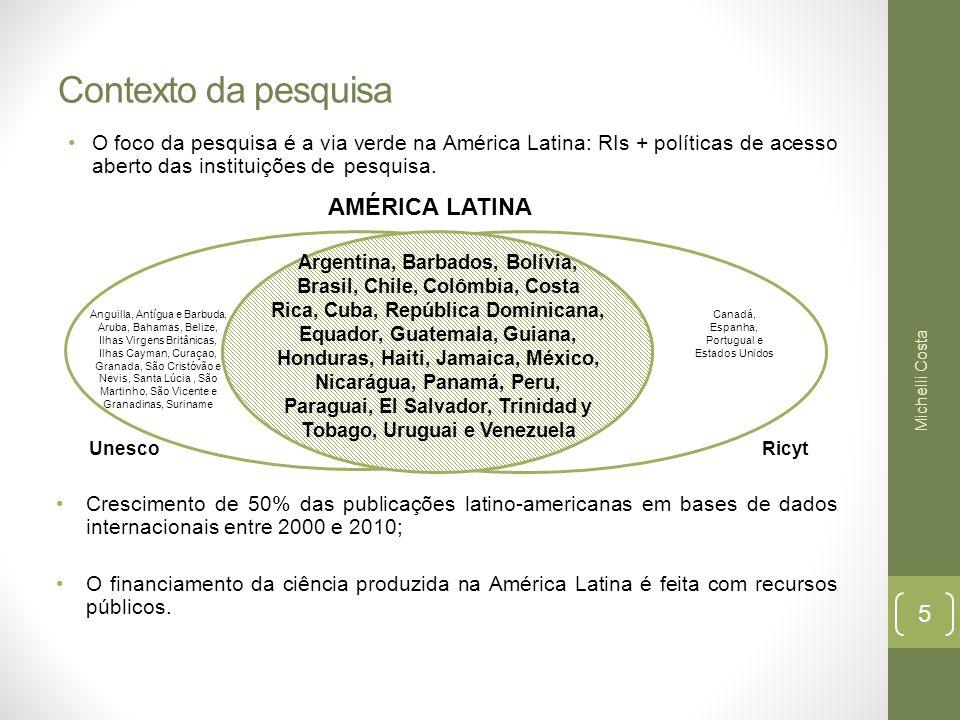 Contexto da pesquisa O foco da pesquisa é a via verde na América Latina: RIs + políticas de acesso aberto das instituições de pesquisa.