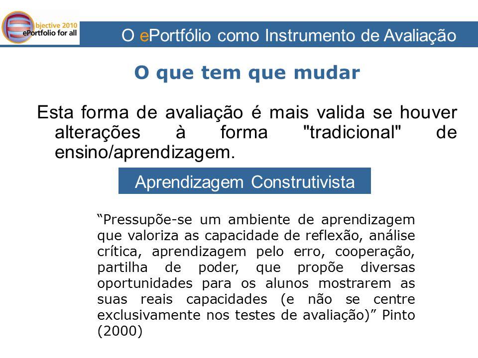 O ePortfólio como Instrumento de Avaliação O que tem que mudar Esta forma de avaliação é mais valida se houver alterações à forma