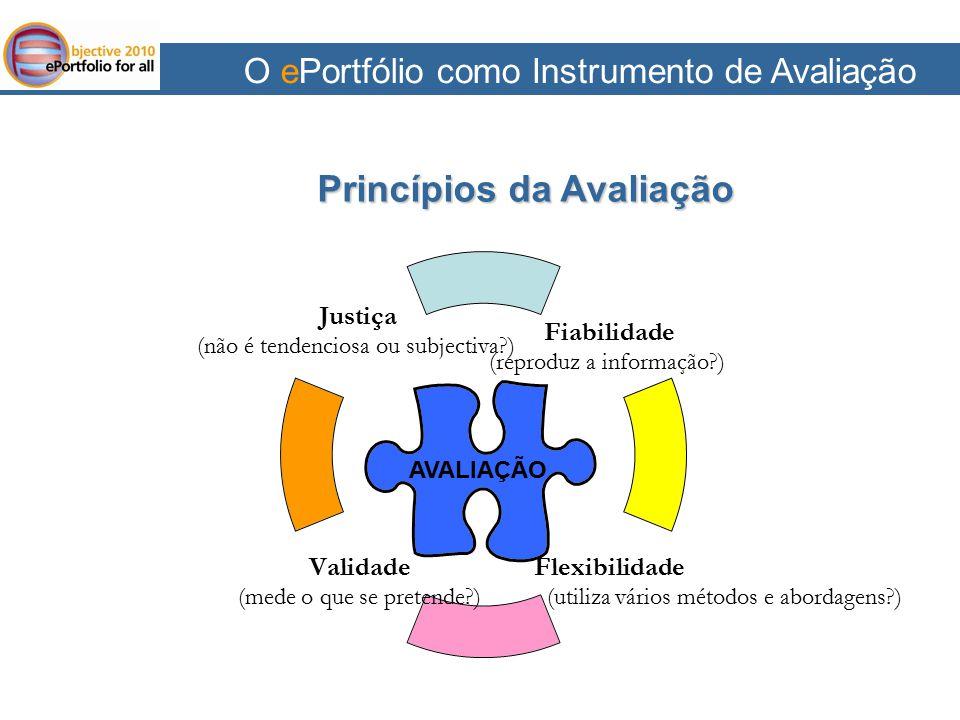 O ePortfólio como Instrumento de Avaliação Princípios da Avaliação AVALIAÇÃO
