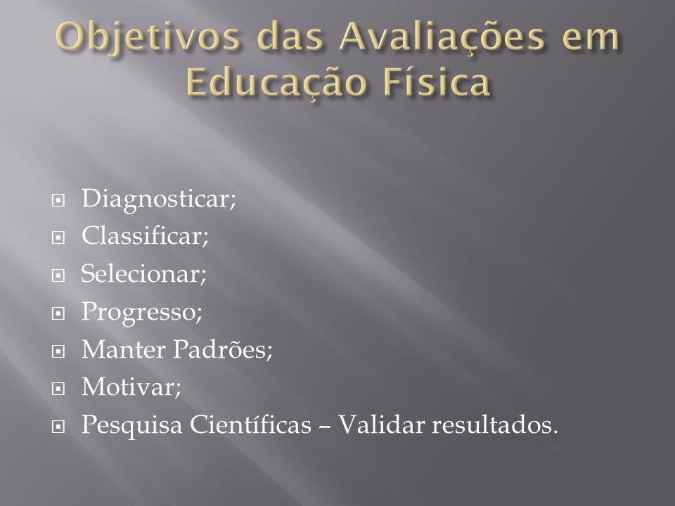  Diagnosticar;  Classificar;  Selecionar;  Progresso;  Manter Padrões;  Motivar;  Pesquisa Científicas – Validar resultados.