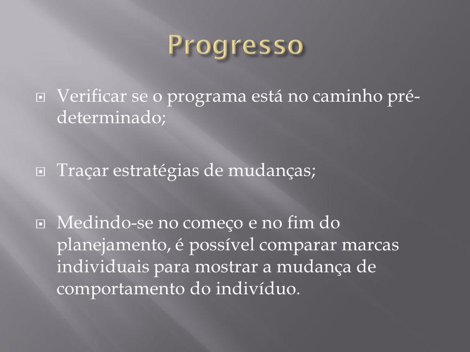  Verificar se o programa está no caminho pré- determinado;  Traçar estratégias de mudanças;  Medindo-se no começo e no fim do planejamento, é possí