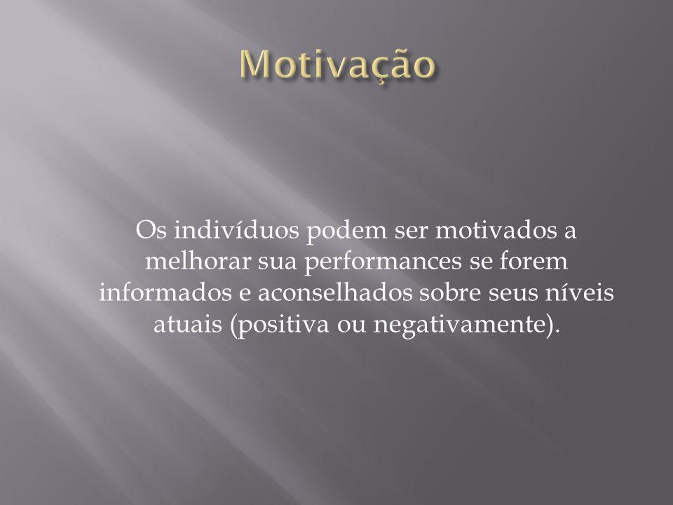 Os indivíduos podem ser motivados a melhorar sua performances se forem informados e aconselhados sobre seus níveis atuais (positiva ou negativamente).