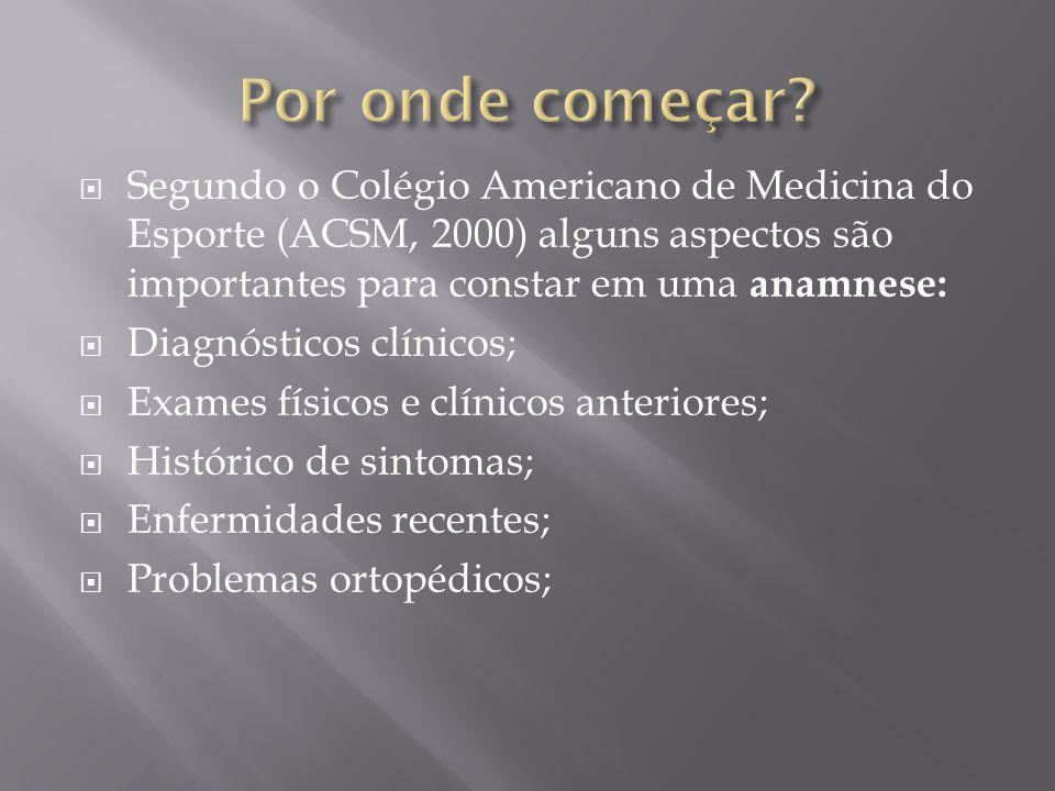  Segundo o Colégio Americano de Medicina do Esporte (ACSM, 2000) alguns aspectos são importantes para constar em uma anamnese:  Diagnósticos clínicos;  Exames físicos e clínicos anteriores;  Histórico de sintomas;  Enfermidades recentes;  Problemas ortopédicos;