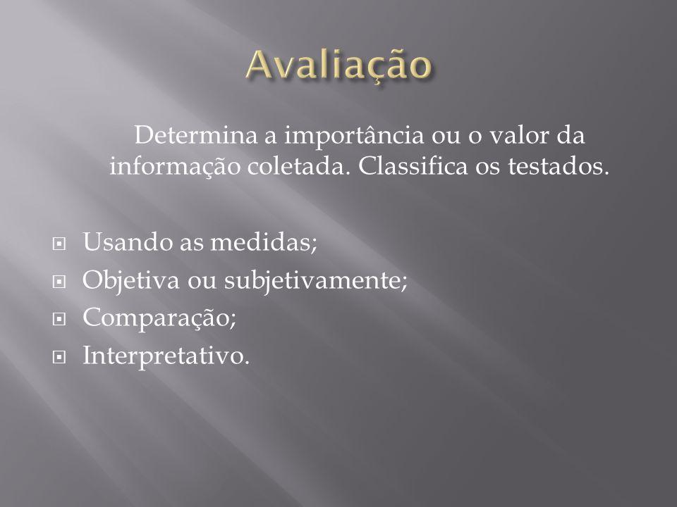 Determina a importância ou o valor da informação coletada.