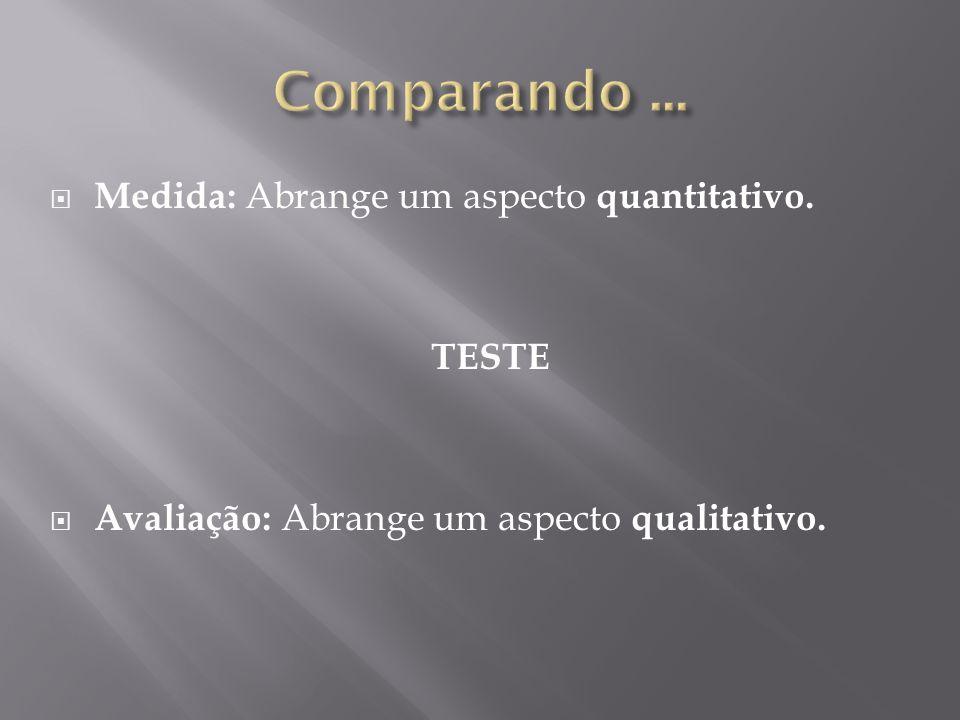  Medida: Abrange um aspecto quantitativo. TESTE  Avaliação: Abrange um aspecto qualitativo.
