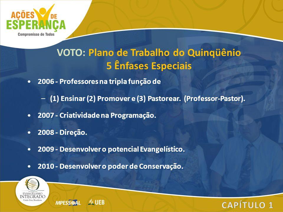 2006 - Professores na tripla função de –(1) Ensinar (2) Promover e (3) Pastorear. (Professor-Pastor). 2007 - Criatividade na Programação. 2008 - Direç