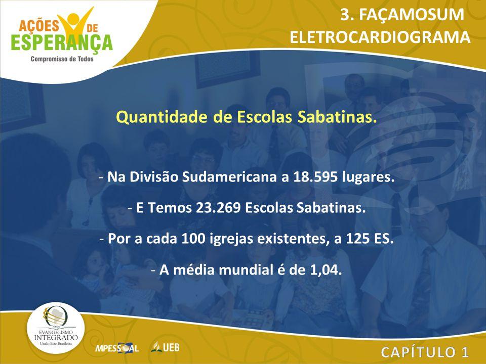 Quantidade de Escolas Sabatinas. - Na Divisão Sudamericana a 18.595 lugares. - E Temos 23.269 Escolas Sabatinas. - Por a cada 100 igrejas existentes,