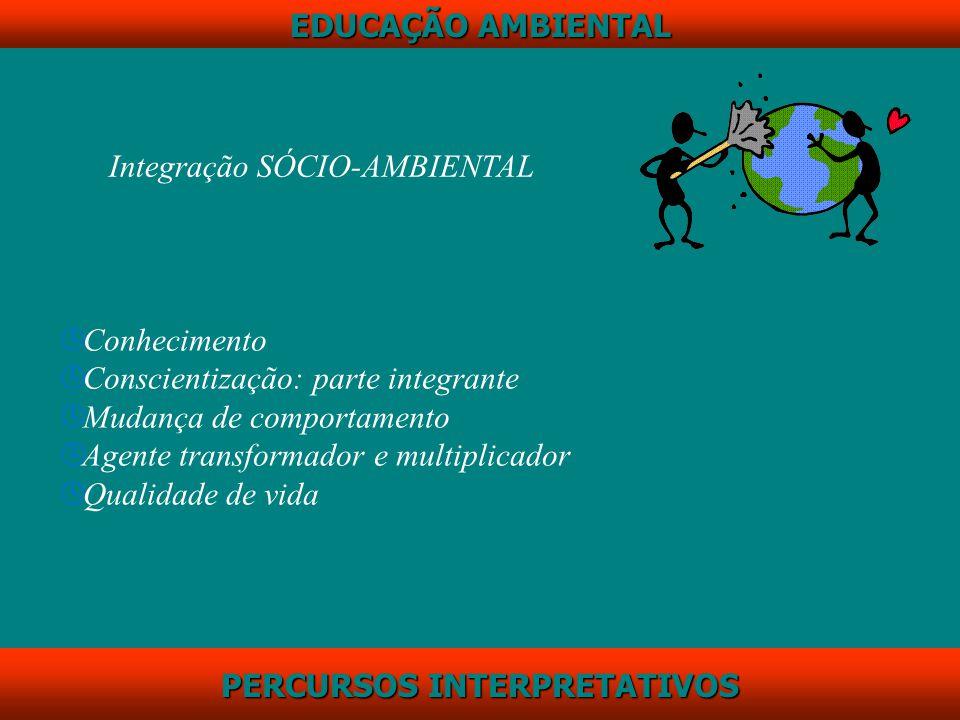 EDUCAÇÃO AMBIENTAL Integração SÓCIO-AMBIENTAL º Conhecimento º Conscientização: parte integrante º Mudança de comportamento º Agente transformador e m