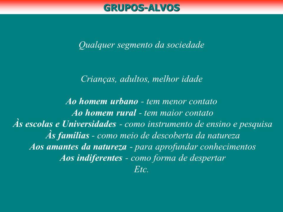 GRUPOS-ALVOS Qualquer segmento da sociedade Crianças, adultos, melhor idade Ao homem urbano - tem menor contato Ao homem rural - tem maior contato Às