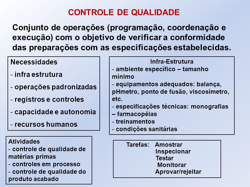 CONTROLE DE QUALIDADE Conjunto de operações (programação, coordenação e execução) com o objetivo de verificar a conformidade das preparações com as es