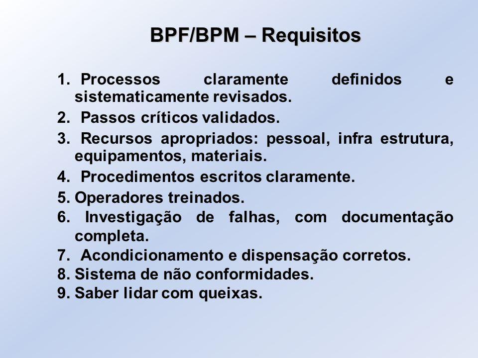 BPF/BPM – Requisitos 1. Processos claramente definidos e sistematicamente revisados. 2. Passos críticos validados. 3. Recursos apropriados: pessoal, i