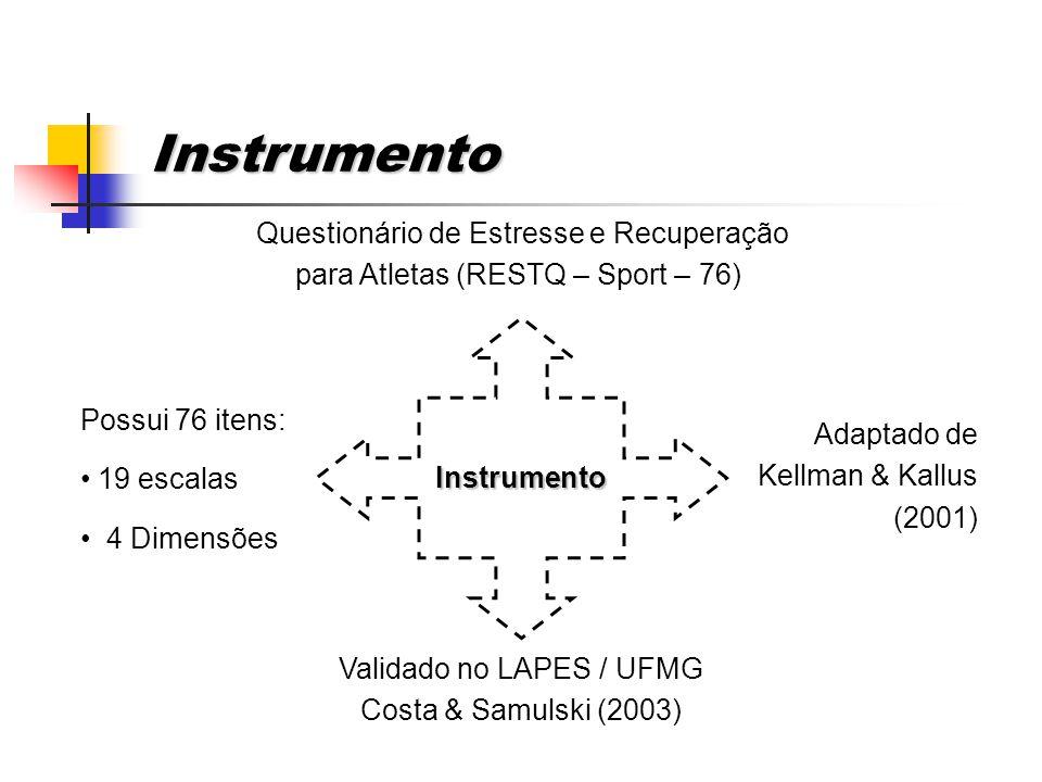 Possui 76 itens: 19 escalas 4 Dimensões Instrumento Questionário de Estresse e Recuperação para Atletas (RESTQ – Sport – 76) Adaptado de Kellman & Kal