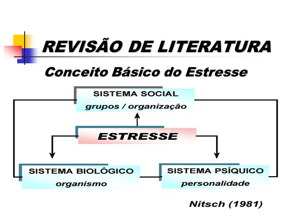 REVISÃO DE LITERATURA Revisão de Literatura Demonstrar conhecimento da literatura básica sobre o assunto; Deve ter sequência lógica; Deve ser baseada