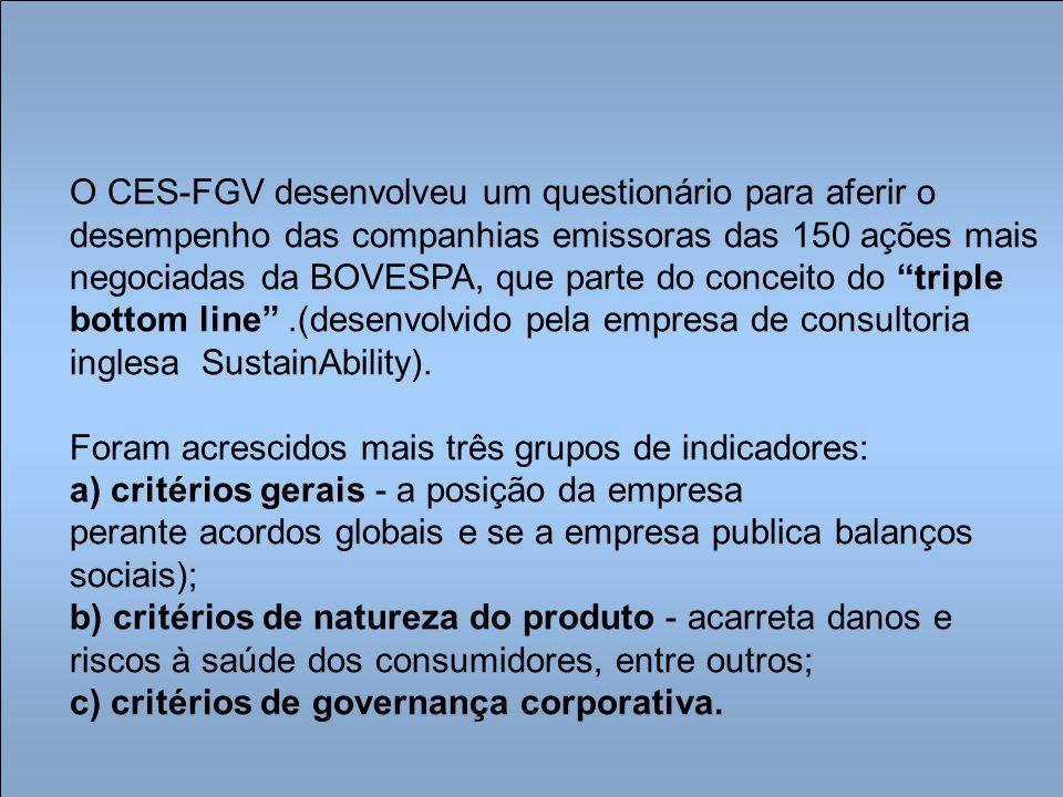 O CES-FGV desenvolveu um questionário para aferir o desempenho das companhias emissoras das 150 ações mais negociadas da BOVESPA, que parte do conceito do triple bottom line .(desenvolvido pela empresa de consultoria inglesa SustainAbility).