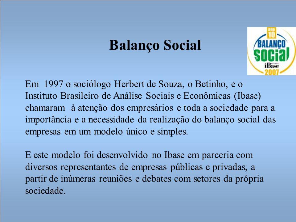 Balanço Social Em 1997 o sociólogo Herbert de Souza, o Betinho, e o Instituto Brasileiro de Análise Sociais e Econômicas (Ibase) chamaram à atenção dos empresários e toda a sociedade para a importância e a necessidade da realização do balanço social das empresas em um modelo único e simples.