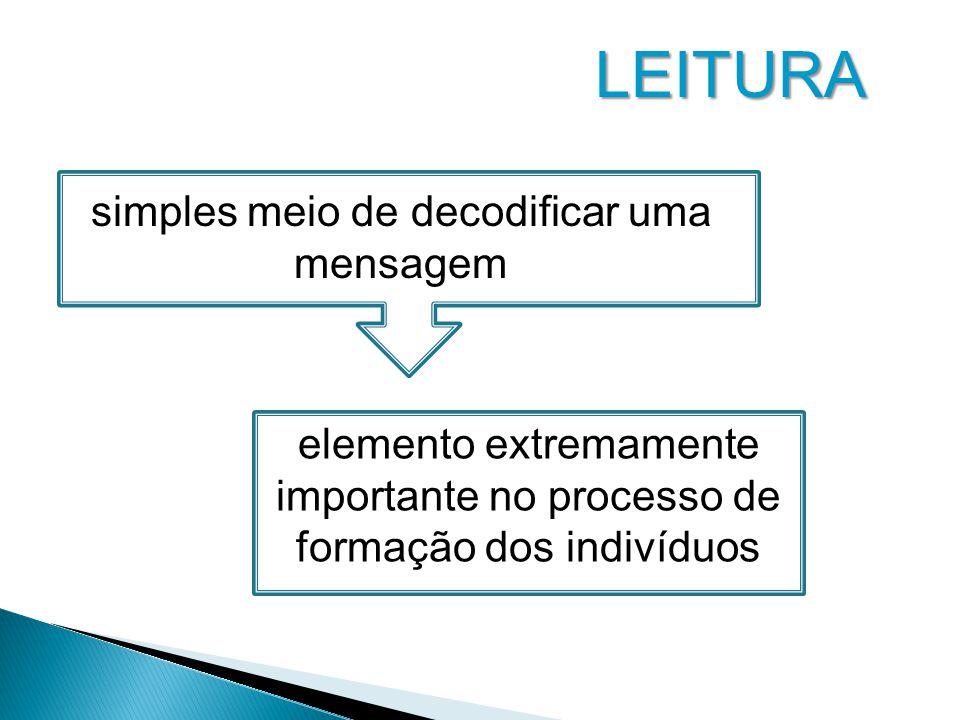 simples meio de decodificar uma mensagem LEITURA elemento extremamente importante no processo de formação dos indivíduos