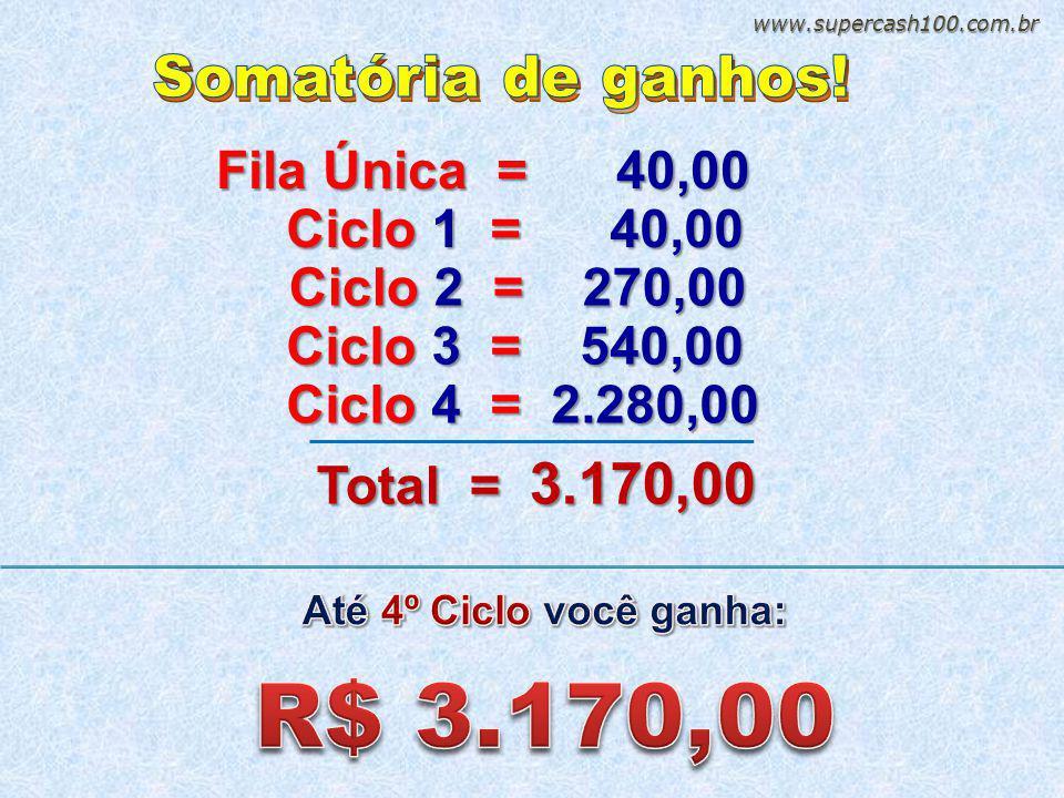 Fila Única = 40,00 Ciclo 1 = 40,00 Ciclo 2 = 270,00 Ciclo 3 = 540,00 Ciclo 4 = 2.280,00 Total = 3.170,00 www.supercash100.com.br