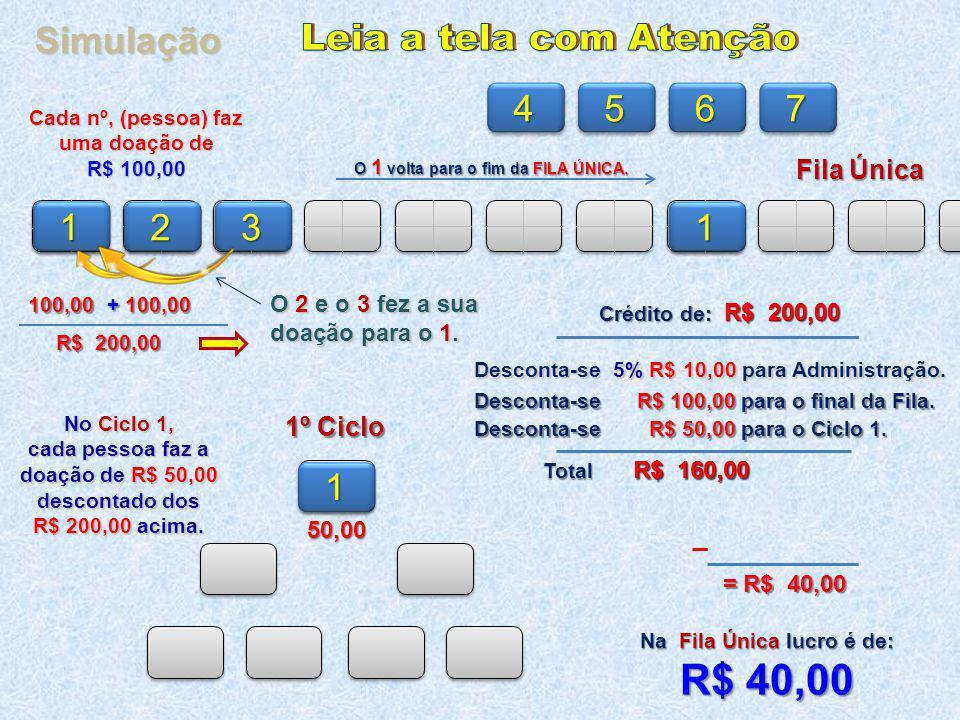1º Ciclo Fila Única 23 4567 1 1 No Ciclo 1, cada pessoa faz a doação de R$ 50,00 descontado dos R$ 200,00 acima.