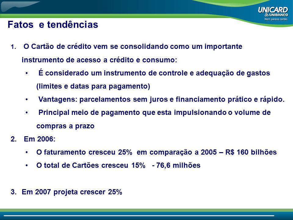 Fatos e tendências 1. O Cartão de crédito vem se consolidando como um importante instrumento de acesso a crédito e consumo: É considerado um instrumen