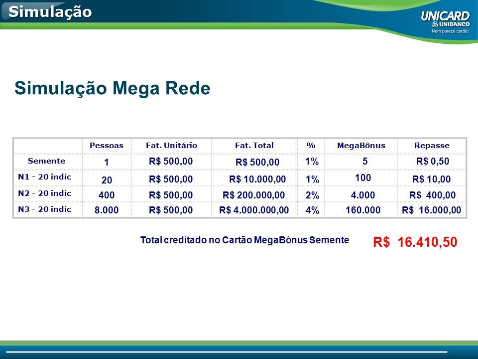 Simulação PessoasFat. UnitárioFat. Total%MegaBônusRepasse Semente N1 - 20 indic N2 - 20 indic N3 - 20 indic 1 400 8.000 R$ 500,00 R$ 10.000,00 R$ 200.