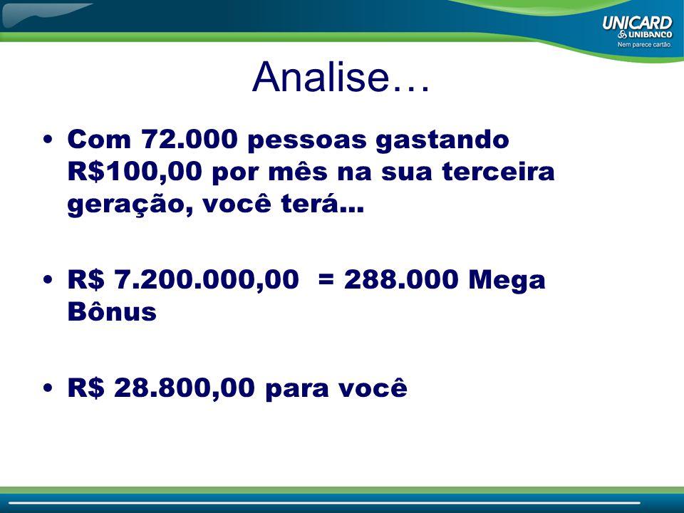 Analise… Com 72.000 pessoas gastando R$100,00 por mês na sua terceira geração, você terá... R$ 7.200.000,00 = 288.000 Mega Bônus R$ 28.800,00 para voc