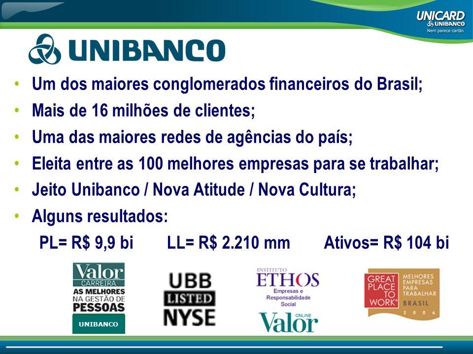 Um dos maiores conglomerados financeiros do Brasil; Mais de 16 milhões de clientes; Uma das maiores redes de agências do país; Eleita entre as 100 mel