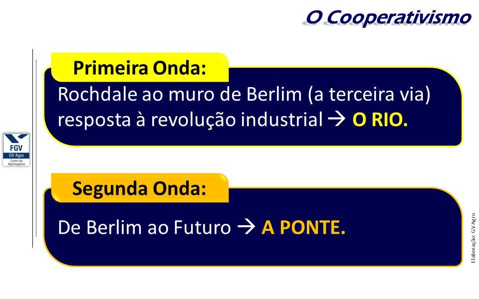 O Cooperativismo Rochdale ao muro de Berlim (a terceira via) resposta à revolução industrial  O RIO.
