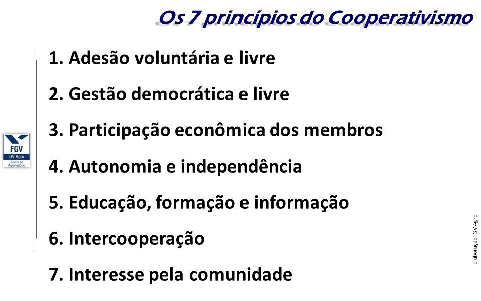 Os 7 princípios do Cooperativismo 1. Adesão voluntária e livre 2.