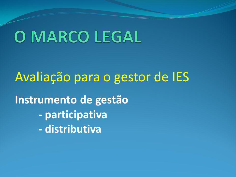 Avaliação para o gestor de IES Instrumento de gestão - participativa - distributiva