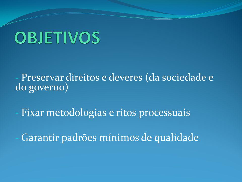 - Preservar direitos e deveres (da sociedade e do governo) - Fixar metodologias e ritos processuais - Garantir padrões mínimos de qualidade