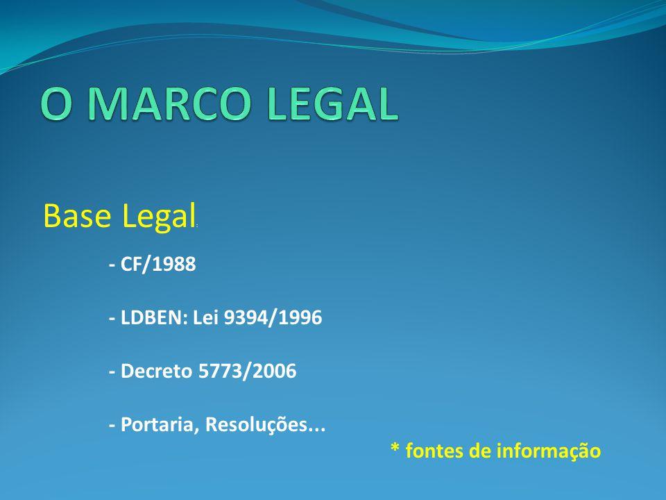 Base Legal : - CF/1988 - LDBEN: Lei 9394/1996 - Decreto 5773/2006 - Portaria, Resoluções...