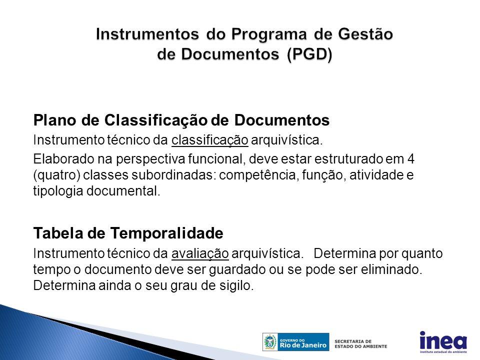 Plano de Classificação de Documentos Instrumento técnico da classificação arquivística. Elaborado na perspectiva funcional, deve estar estruturado em