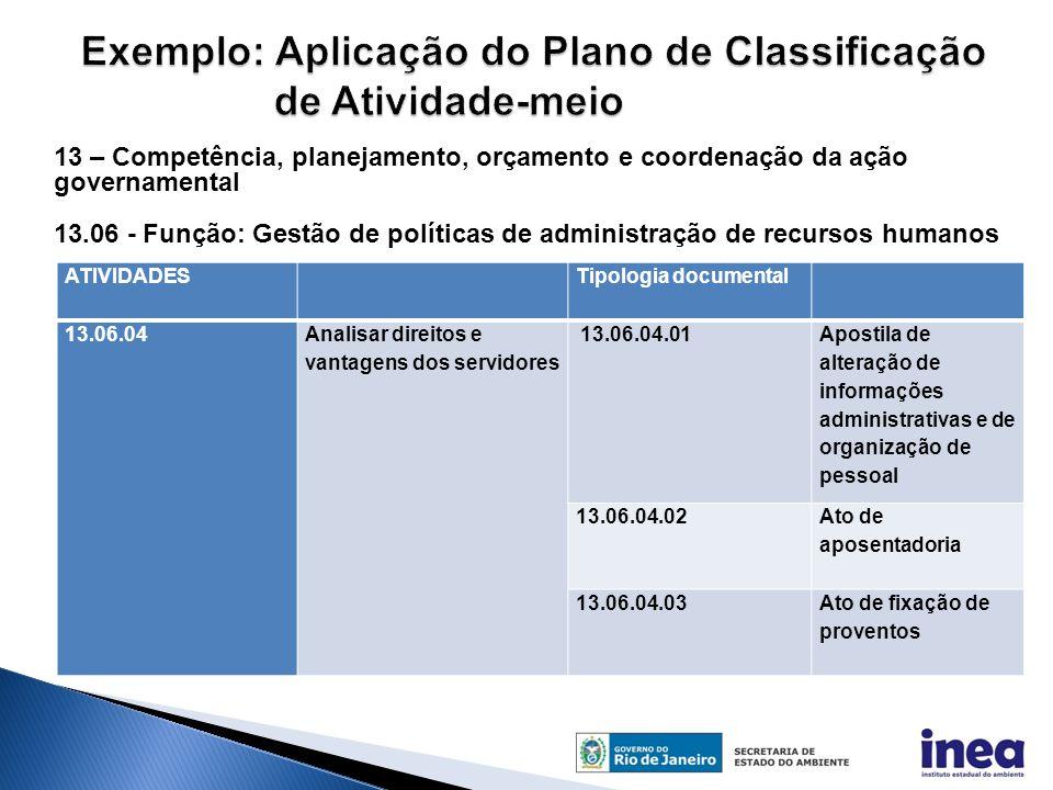 ATIVIDADES Tipologia documental 13.06.04 Analisar direitos e vantagens dos servidores 13.06.04.01 Apostila de alteração de informações administrativas