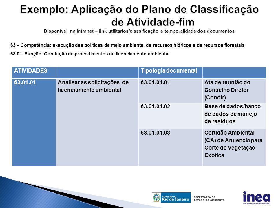 ATIVIDADES Tipologia documental 63.01.01 Analisar as solicitações de licenciamento ambiental 63.01.01.01 Ata de reunião do Conselho Diretor (Condir) 6