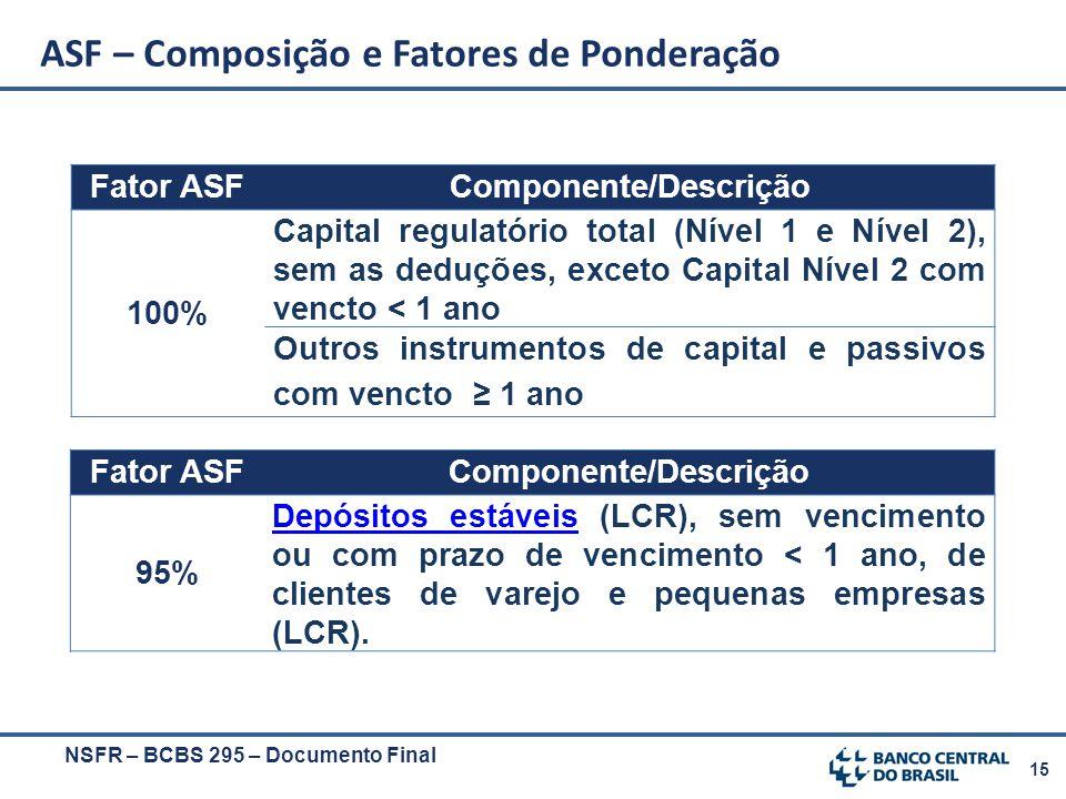 15 NSFR – BCBS 295 – Documento Final ASF – Composição e Fatores de Ponderação Fator ASFComponente/Descrição 100% Capital regulatório total (Nível 1 e