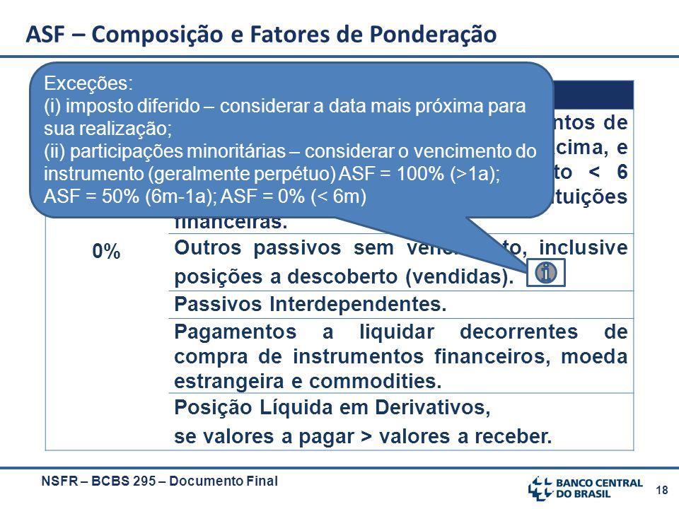 18 Fator ASFComponente/Descrição 0% Todos os outros passivos e instrumentos de capital não incluídos nas categorias acima, e incluindo captações com v