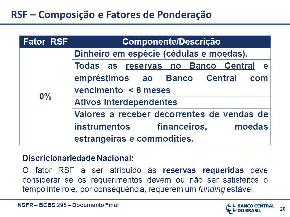 20 NSFR – BCBS 295 – Documento Final Fator RSFComponente/Descrição 0% Dinheiro em espécie (cédulas e moedas). Todas as reservas no Banco Central e emp