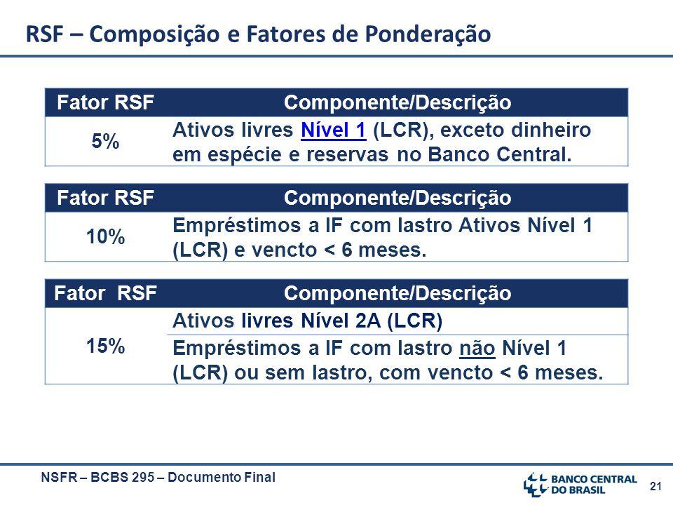 21 NSFR – BCBS 295 – Documento Final Fator RSFComponente/Descrição 5% Ativos livres Nível 1 (LCR), exceto dinheiro em espécie e reservas no Banco Cent