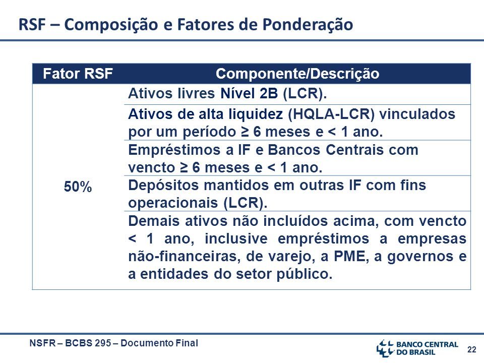 22 NSFR – BCBS 295 – Documento Final Fator RSFComponente/Descrição 50% Ativos livres Nível 2B (LCR). Ativos de alta liquidez (HQLA-LCR) vinculados por