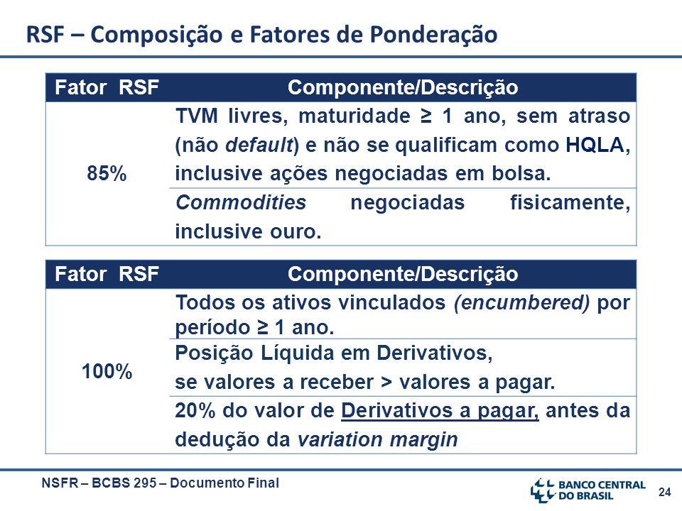 24 Fator RSFComponente/Descrição 100% Todos os ativos vinculados (encumbered) por período ≥ 1 ano. Posição Líquida em Derivativos, se valores a recebe